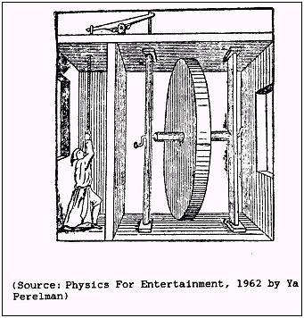 machines a mouvement perpetuel. Black Bedroom Furniture Sets. Home Design Ideas